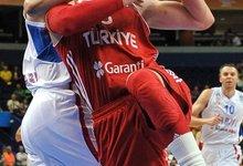 Turkija - Serbija