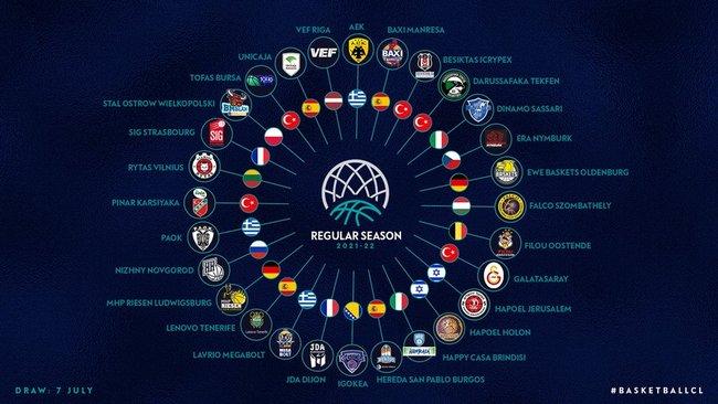 Čempionų lygos klubai