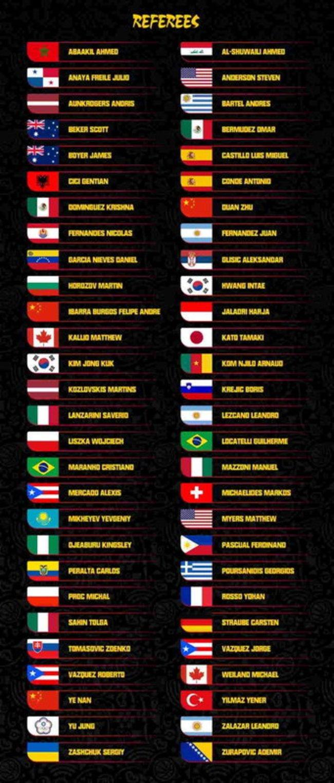 Pasaulio taurės teisėjai